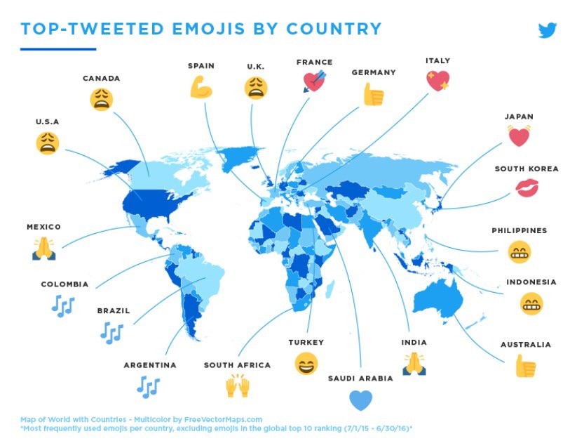 Top-tweeted #Emojis by country https://t.co/9lCL8S7NQm