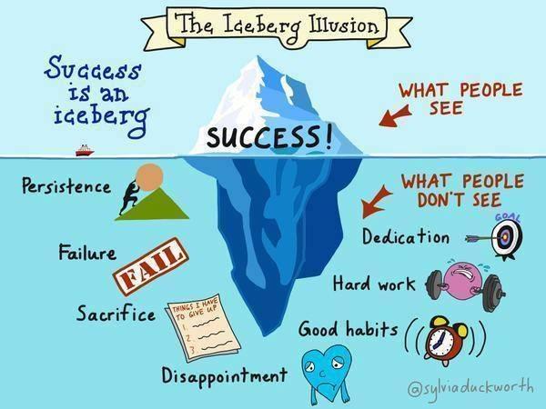 Success is an iceberg! #MondayMotivation https://t.co/6IxOj2a3W6