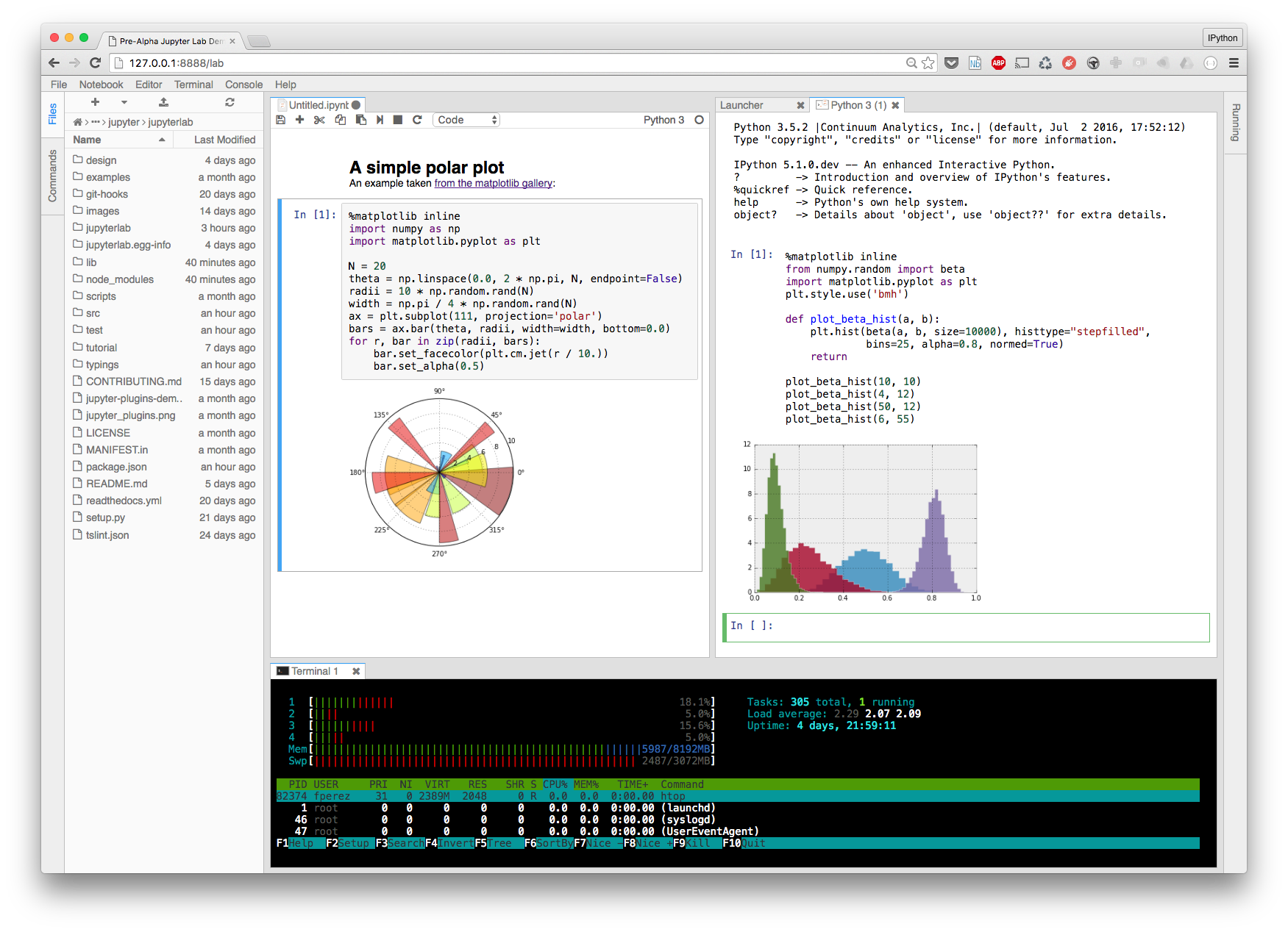JupyterLab MacOSX + Anaconda で matplotlib のインライン表示ができない!解決方法 / How to use matplotlib inline with JupyterLab in MacOSX and Anaconda