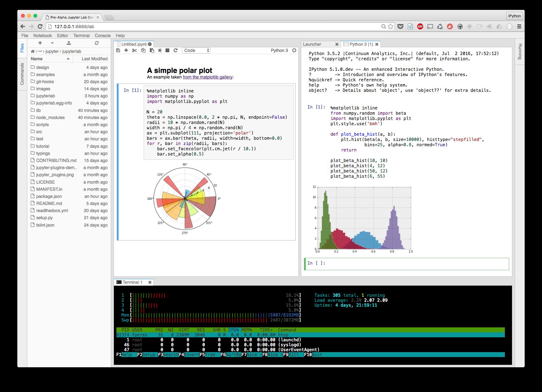 JupyterLab MacOSX + Anaconda で matplotlib のインライン表示ができない!解決方法 / How to use matplotlib inline with JupyterLab in MacOSX and Anaconda