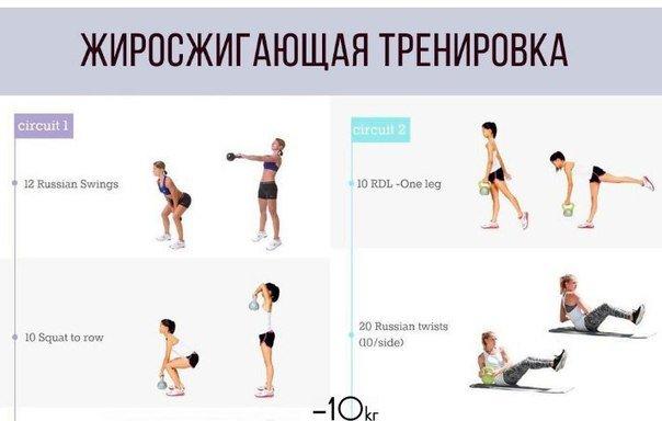 Жиросжигание упражнениями в домашних условиях 281