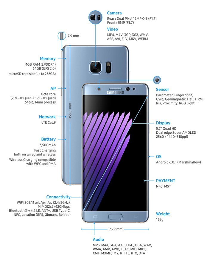 Samsung anuncia oficialmente el nuevo Galaxy Note 7, con escáner de iris incorporado #Unpacked2016 @SamsungEspana https://t.co/Yj9LoXcPTC