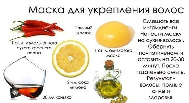 Рецепты маски для волос в домашних условиях с желатином 318