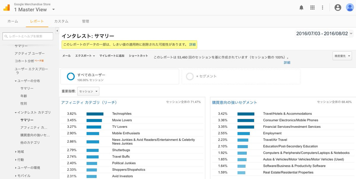 Google Analytics demo account interest category report