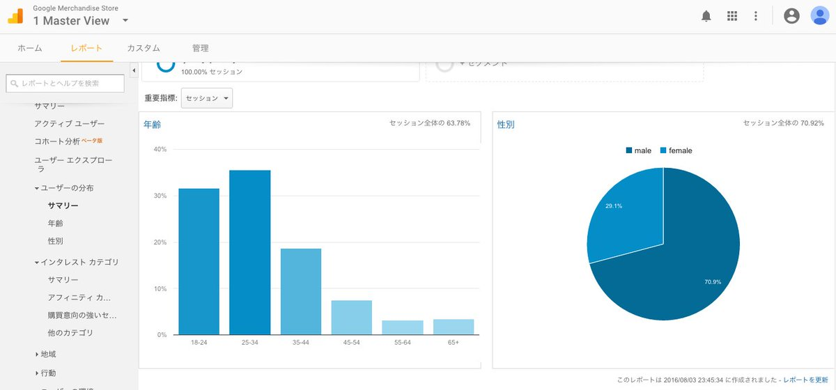 Google Analytics demo account demo graphic report
