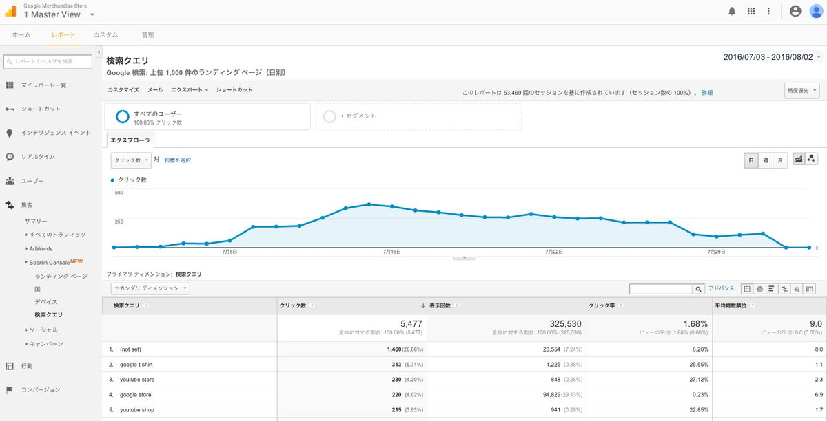 Google Analytics demo account search console report
