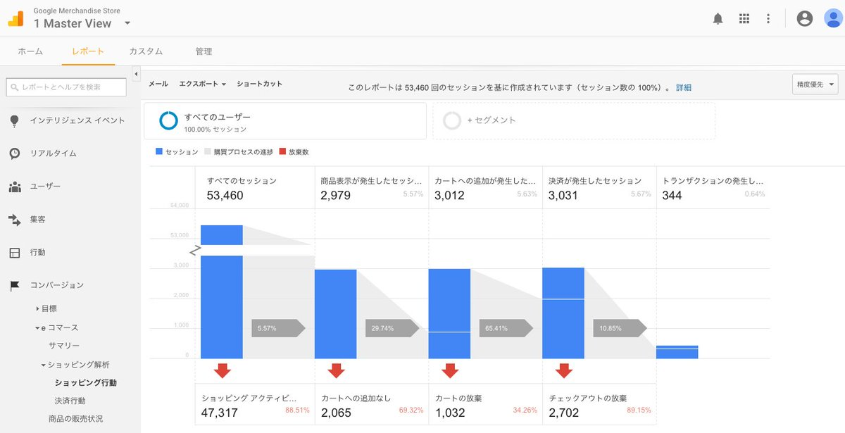 Google Analytics demo account ecommerce report