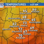 Already a warm start this AM in #Albany. Highs near 90 again this afternoon. Full forecast is coming up at 6:46! https://t.co/HIHXsMESi7