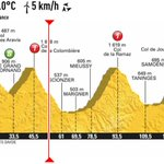 Etapa 20 hoy en el #TDF2016 que define el Tour en Morzine. En 1985 gran victoria de Lucho Herrera después de caer https://t.co/CgjYELLaX6