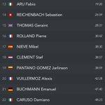 Esta es la clasificación general a sólo un día para el final con 3 colombianos en el top 20 #TDFxESPN #TDF2016 https://t.co/xO0BTqqCvk