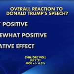 Poll: Overall reaction to @realDonaldTrumps #RNCinCLE speech. https://t.co/HBx9lAib5u