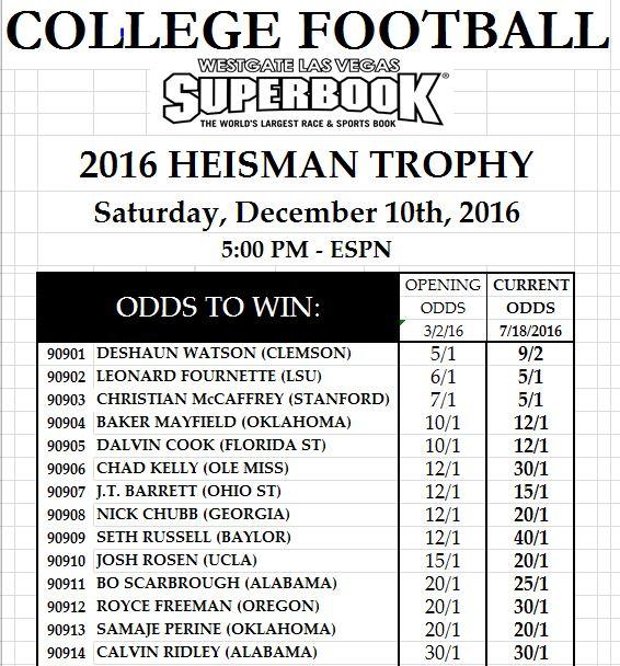 espn college football odds espn ncaaf scoreboard