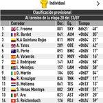 #Colombia Gran Bretaña España Francia Con 3 ciclistas en Top 20 @LeTour #TDF2016 #Rio2016 nos espera @NairoQuinCo https://t.co/uK9k7F5jdj