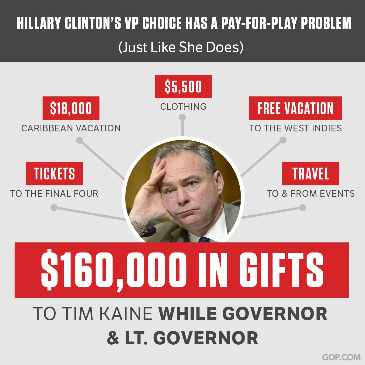 Hillary Clinton & Tim Kaine have a few things in common... https://t.co/7ToHB9BBFQ
