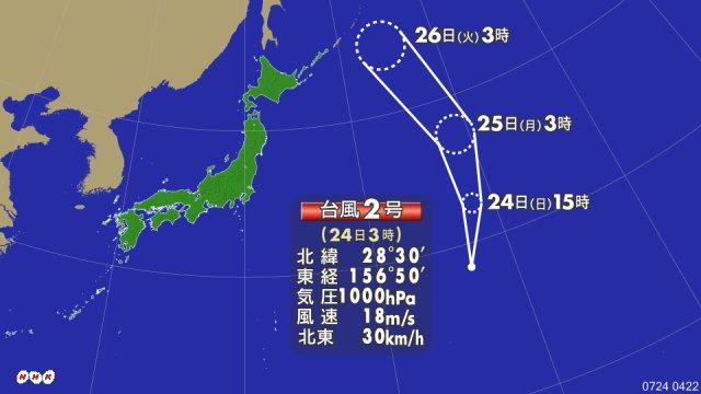 【台風2号が発生】きょう午前3時、南鳥島近海で、熱帯低気圧が台風2号に変わりました。中心の気圧は10…