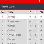 Arsenal finally on top... Haters will say league hasnt started yet😂 https://t.co/xp219Xk8Wo