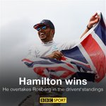 Lewis Hamilton wins the #HungarianGP! He finally leads the championship this season. https://t.co/ImUT5GtxPq https://t.co/LhDdMh0YSd