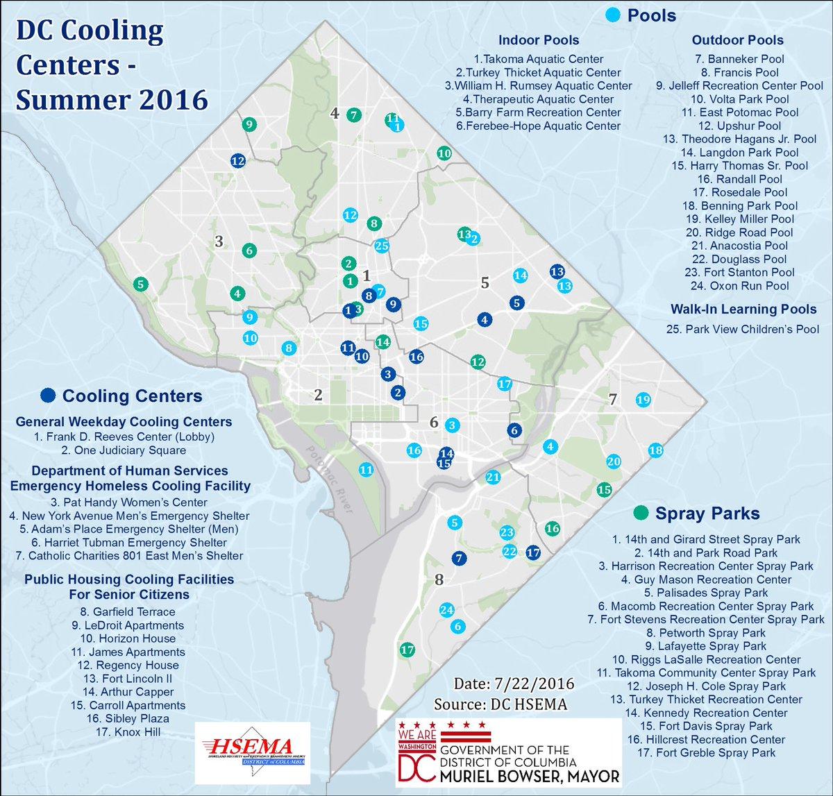 To find a DC cooling center visit https://t.co/vp7C75dV9r. ^GC https://t.co/GOovhLgJih