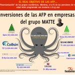 "AFP invierten $3 ""Billones"" (US$4.469 millones) en 9 empresas del grupo Matte. Ud capitaliza a los grupos económicos https://t.co/76l42DrKcM"