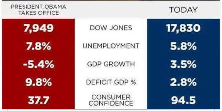 Make America Great Again? Ok. But this is pretty damn good. https://t.co/065LR87qTR