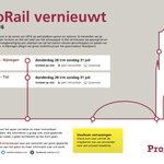 Let op! 28 t/m 31 juli geen treinverkeer tussen Arnhem-Nijmegen en Arnhem-Tiel. https://t.co/Ldk8KXgGaO https://t.co/taGH8AVviV