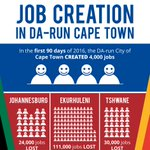 #ImVotingDA because where @Our_DA currently govern they create jobs https://t.co/rVmwkYMhTP