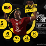 BREAKING: @stokecity announce the signing of @RamadanSobhi, @EGYStats U21 POTS, check out some of his stats here 👇 https://t.co/eTgcdrc016