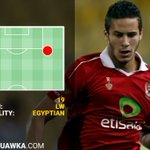 SCOUTING REPORT 🔎: All you need to know about new @stokecity signing @RamadanSobhi 👉 https://t.co/WknSrG5OCD https://t.co/UVr9bxloNQ