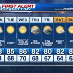 Heres your 7-day for #Chicago https://t.co/tKwYn5ZD3p