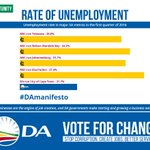 Whats you reason for voting DA on 3 August? Share it with us by using #ImVotingDA. https://t.co/Xg9BF58VZr