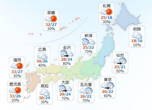 【7月26日(火)】中国地方から関東、北陸を中心に雨でしょう。九州や四国も午後は天気が急変して雨や雷…