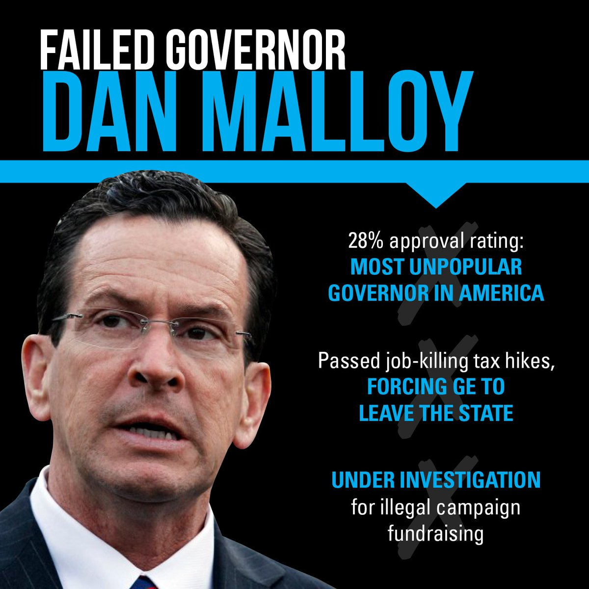 Failed Governor @DanMalloyCT has been a disaster for Connecticut. #DemConvention #DemsInPhilly @DemGovs https://t.co/e7VBAqZJDC