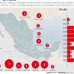 RT mileniotv: #ElDato | En 10 años han asesinado a 45 alcaldes https://t.co/yXgJQAYx7i https://t.co/EYmjwOZuhE