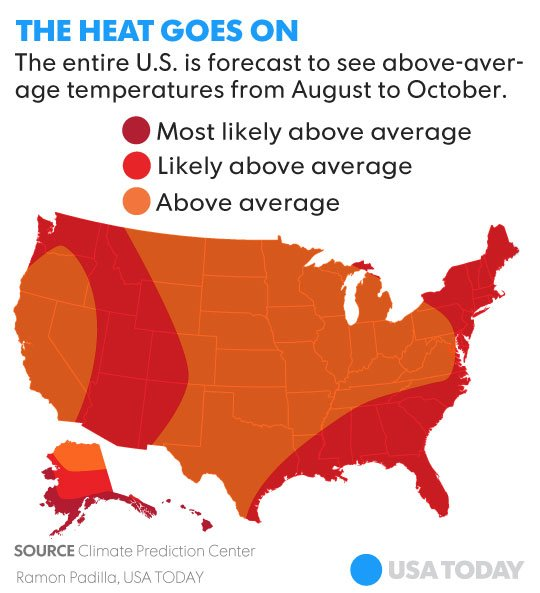 For the first time, forecast predicts hotter-than-normal in every square inch of the USA https://t.co/AH4fB3RUPH