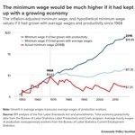 Elizabeth Warren mentions stagnant wages -- minimum wage hasnt increased since 7/25/2009!!#raiseitdamnit https://t.co/u0SjGSfkm4