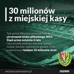 Droga zabawa w futbol za publiczne pieniądze. Ile kosztuje wrocławian WKS Śląsk? https://t.co/swVIm6QoDZ #Wrocław https://t.co/a7MDGvPG4m