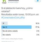 Resultados de la encuesta de @Teleantioquia sobre Plebiscito. Nuestro Partido decidirá el próximo domingo. https://t.co/B00bdyppYk