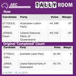 Herbert: All booths have been recounted & ALP are 37 votes ahead! AEC: https://t.co/6NklCPy2s8 #auspol https://t.co/eOJA3fAnvd