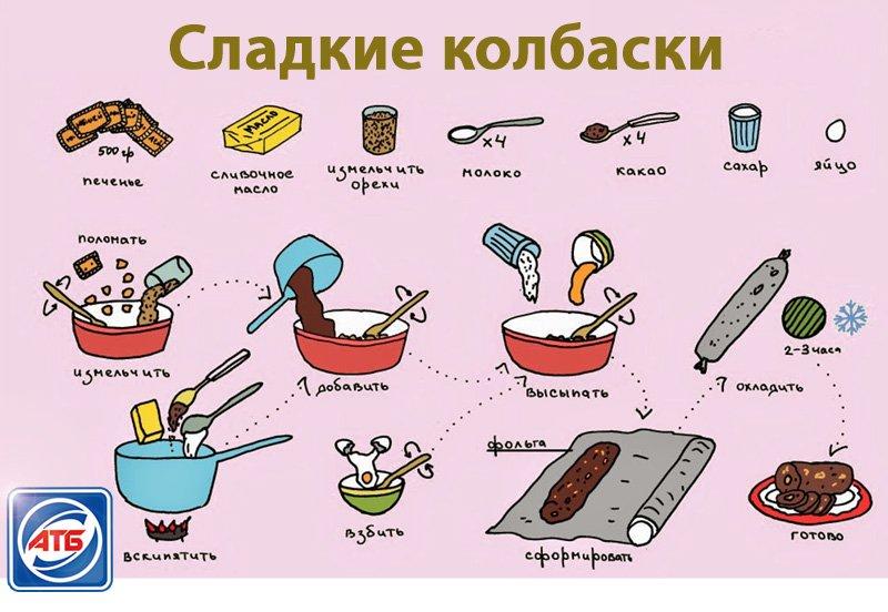 Как приготовить легкие и простые десерты