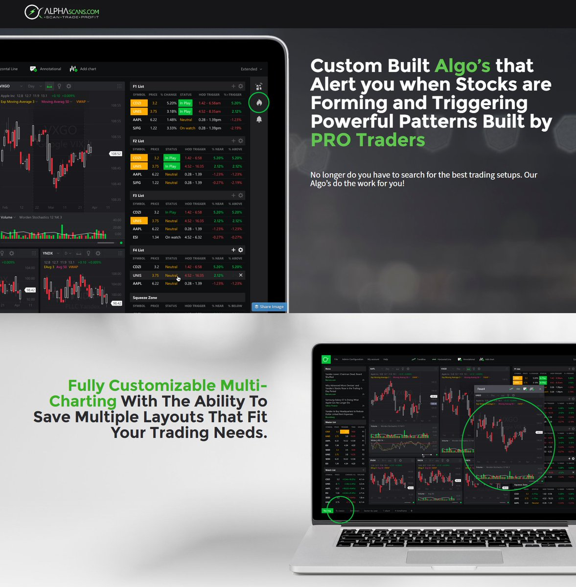 Introducing https://t.co/d7TI85v63G ! Custom Algo Scanner + Mulitcharting Platform! RT this to win a Lifetime sub! https://t.co/GUBWB1F5r3