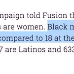 Fusion did the numbers:  RNC had 18 black delegates. DNC has 1,182 black delegates.  https://t.co/QwvBAOSSNb https://t.co/prkAAi5BXW