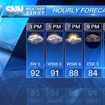 Warm & humid this evening with the chance of a stray storm. Temps in the 80s. #SRQ #Bradenton #PortCharlotte https://t.co/oKOXW7Nyat