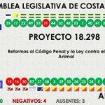 PRIMER DEBATE - Ley contra el Maltrato Animal 50 a favor, 4 en contra, 3 ausentes https://t.co/qne86855so