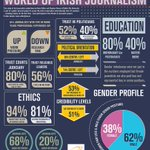 New study based on survey of Irish journalists published with my @DublinCityUni colleague @stiofandunne. #journalism https://t.co/MqF6Odi1B3