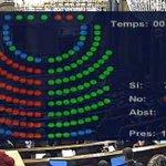 La majoria JxSí+CUP aprova debatre i votar al ple #Parlament les conclusions de la comissió del procés constituent https://t.co/wrLUMcWS4e