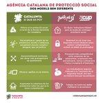 Avui hem proposat un model dAgència Catalana de Protecció Social que difereix molt del que presenten JxSí i la CUP https://t.co/N0kPy5UNGv