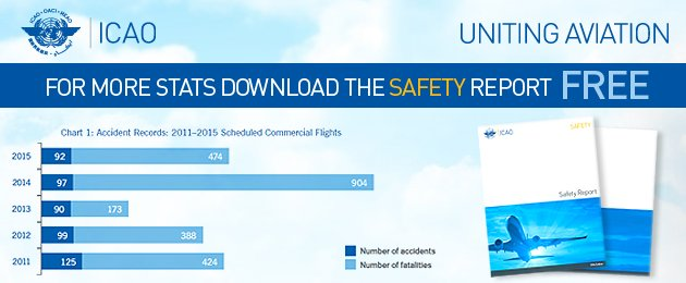 Download the latest ICAO Safety Report 2016 Edition FREE!