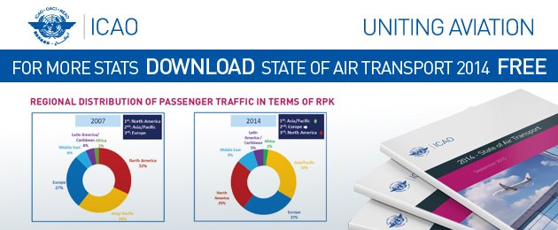 Download the latest State of Air Transport 2014 Edition FREE!