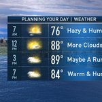 Get ready for a hot & steamy day! It is definitely NOT a great hair day by any means... #hot #humid #dayplanner #nyc https://t.co/8byOV15MGf