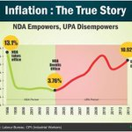 Sonia Gandhis spectacular work on inflation. Too bad Rahul didnt get this from speech writer. https://t.co/qWgHHB6Ysx